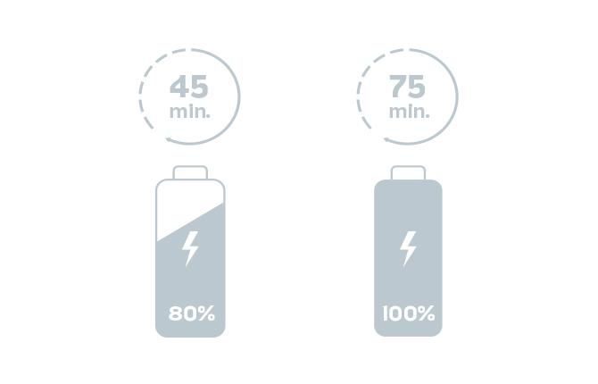 rapid_charge